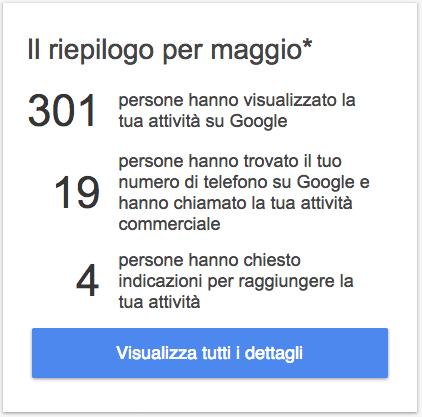 report Google web a basso costo